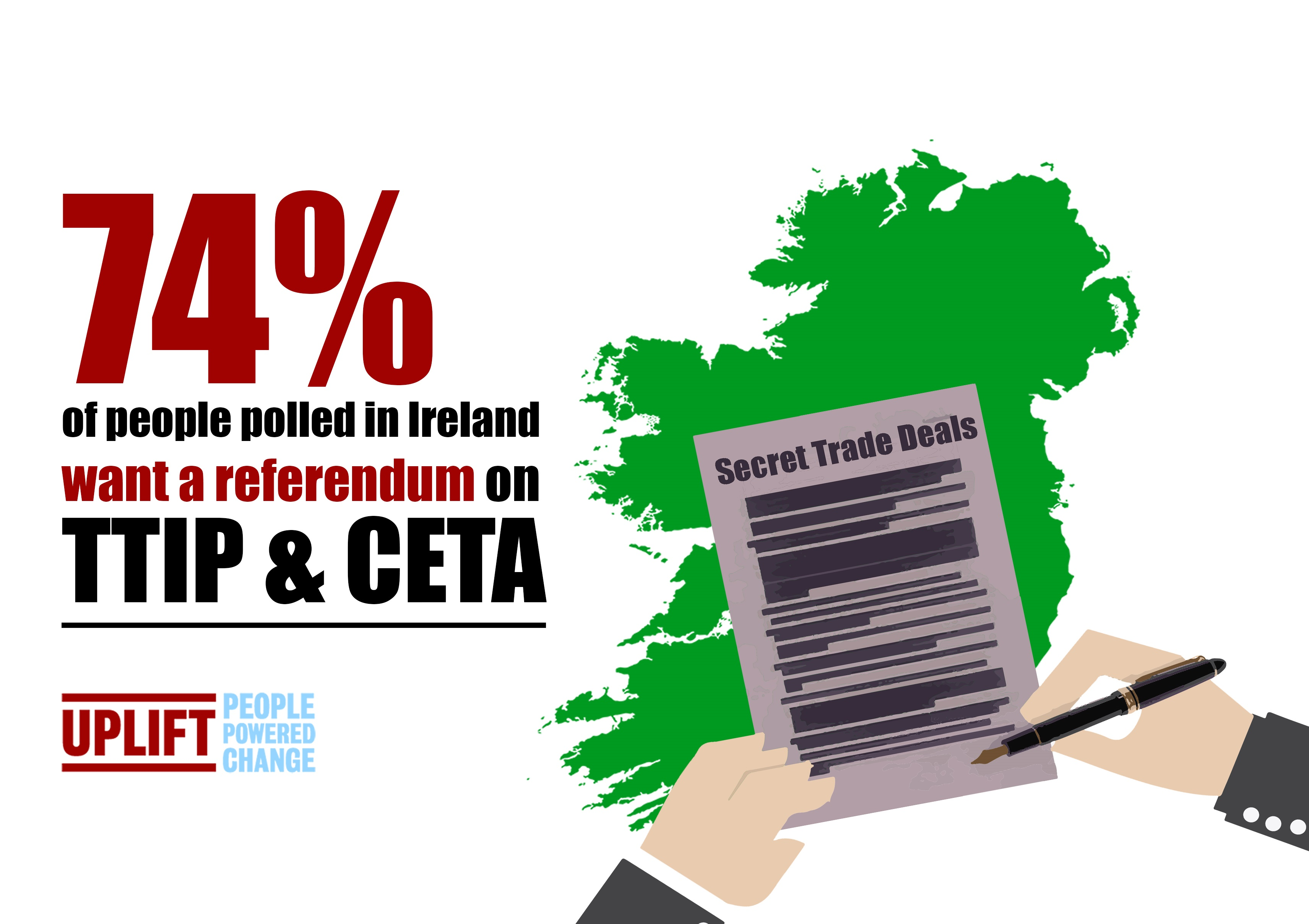 745 of people polled want a referendum on TTIP & CETA